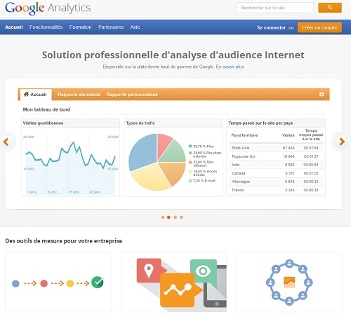 Google Analytics Page d accueil google_com_analytics