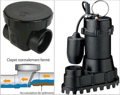 Clapet-antiretour-plomberie-refoulement-egout-Image-CMMTQ-et-pompe-d-assechement-Image-Rona-Publie-par-INFOSuroit