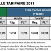 Investissez dans le Refuge faunique Marguerite-D'Youville