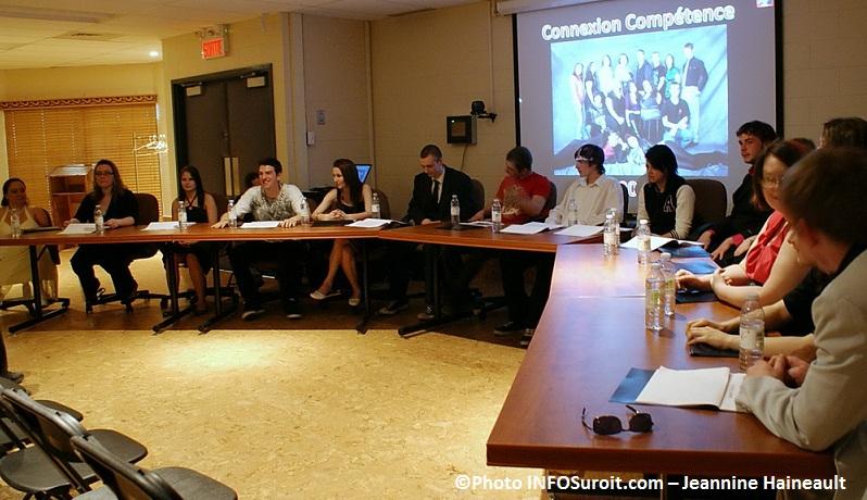 Connexion_Competences 2012 les participants Photo INFOSuroit.com_Jeannine-Haineault
