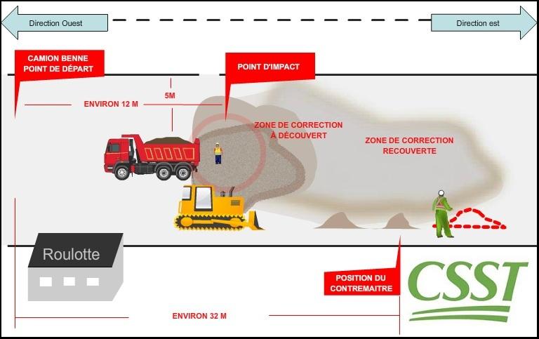 CSST-extrait-rapport-enquete-accident-chantier-NA-30-septembre-2011-Image-publiee-par-INFOSuroit-com_