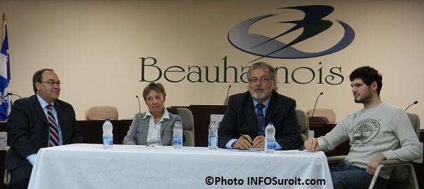 Francois-Crete-Francine-Beaudry-Claude-Haineault-et-Guillaume-Levesque-Sauve-Photo-INFOSuroit-com_