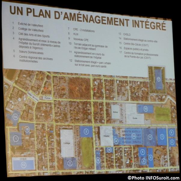Projet-Cite-de-la-sante-et-du-savoir-Plan-d-amenagement-Photo-INFOSuroit