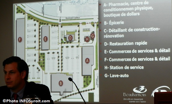 Complexe-commercial-Groupe-Harden-a-Beauharnois-presentation-du-4-fev-2014-Photo-INFOSuroit