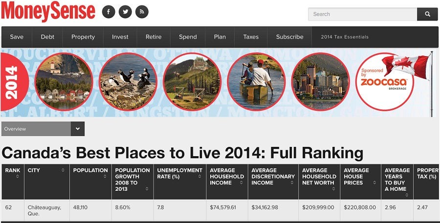 MoneySense-Survey-Canada_s_best_places_to_live-Chateauguay-Numero-62