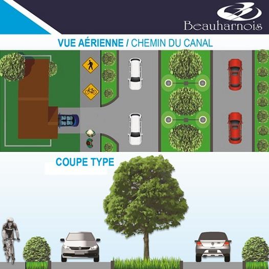 Beauharnois-vue-aerienne-et-coupe-type-chemin-du-Canal-Image-Ville-de-Beauharnois