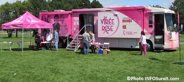 La Viree Rose caravane lutte cancer du sein a la grande fete familiale de Chateauguay Photo INFOSuroit
