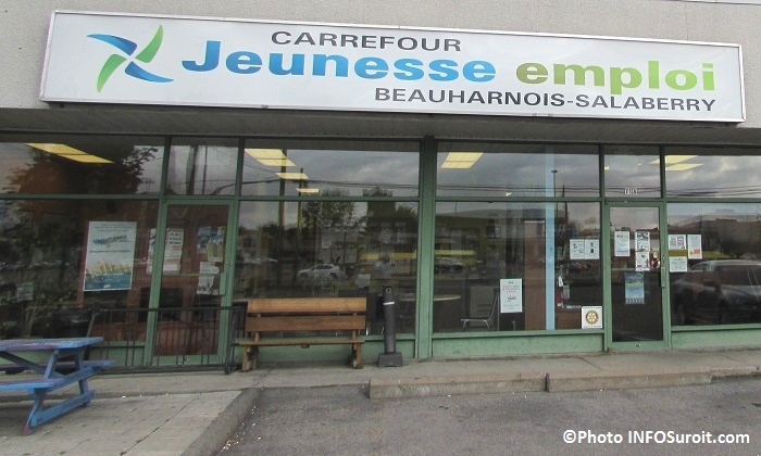 local du CJE Beauharnois-Salaberry rue Dufferin Photo INFOSuroit_com