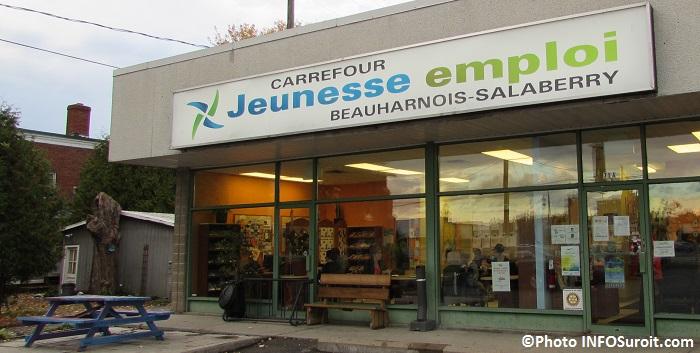 Carrefour jeunesse emploi CJE Beauharnois-Salaberry automne 2014 Photo INFOSuroit_com