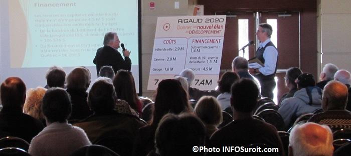 rencontre citoyenne Rigaud 2020 echange maire et citoyens 15nov2014 Photo INFOSuroit_com