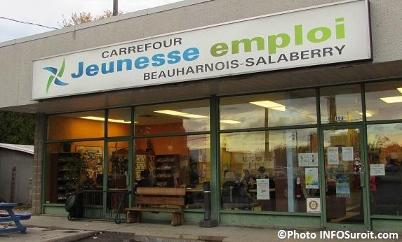 Carrefour-jeunesse_emploi-CJE-Beauharnois-Salaberry-automne-2014-Photo-INFOSuroit_com