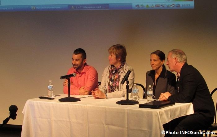 Intervenants du Rendez-vous citoyens changements climatiques Photo INFOSuroit_com