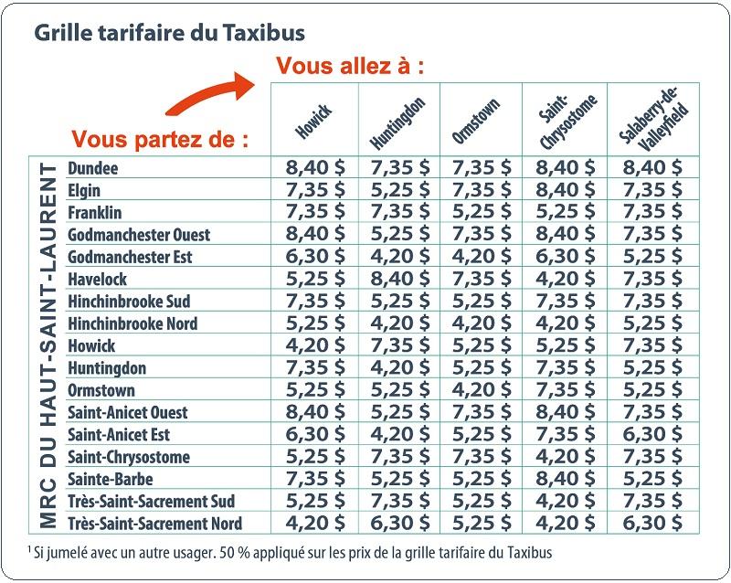 Grille-tarifaire-taxibus-Haut-Saint-Laurent-photo-courtoisie-publiee-par-INFOSuroit_com