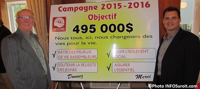 Centraide Sud-Ouest J_Pilon et S_Hickey devoilement campagne 2015-2016 Photo INFOSuroit_com