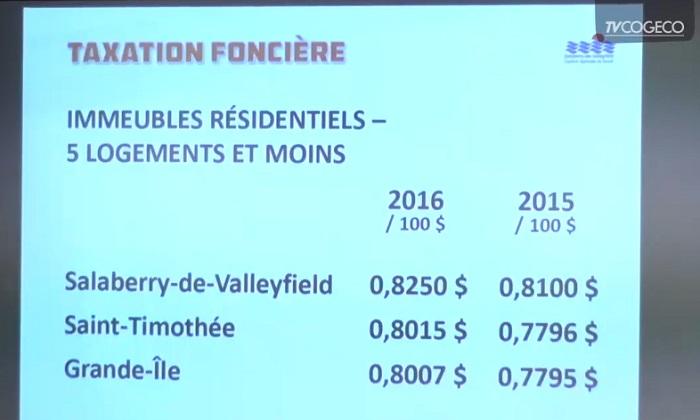 extrait presentation budget 2016 Valleyfield via TVCogeco et Vimeo