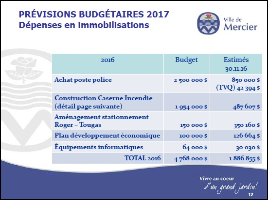 budget-2017-mercier-immobilisations-image-courtoisie