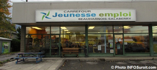 Carrefour jeunesse emploi Beauharnois Salaberry a Valleyfield Photo INFOSuroit