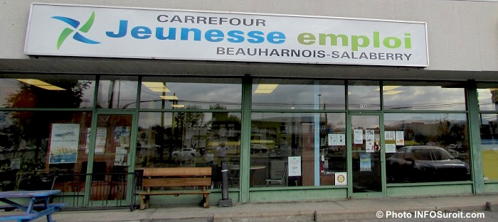 Carrefour jeunesse emploi Beauharnois Salaberry rue Dufferin Photo INFOSuroit