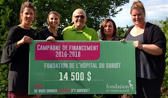 resultat financier Diner_entre_ciel_et_terre et partenaires Photo courtoisie FHS