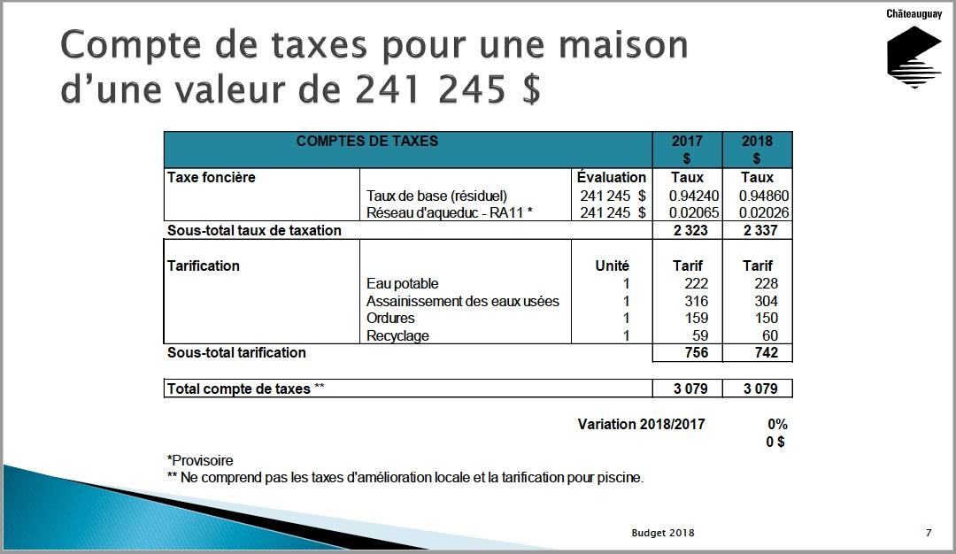 Chateauguay Budget 2018 Visuel Compte de taxes maison de 241245