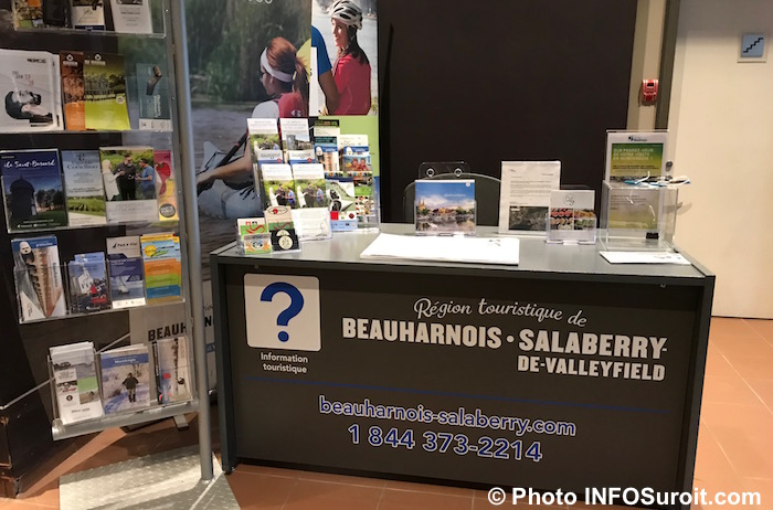 Tourisme Beauharnois-Salaberry kiosque hotel plaza photo INFOSuroit