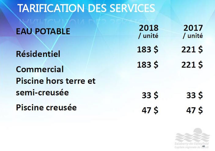 budget 2018 Ville Valleyfield visuel Tarification de services page 40 publie par INFOSuroit