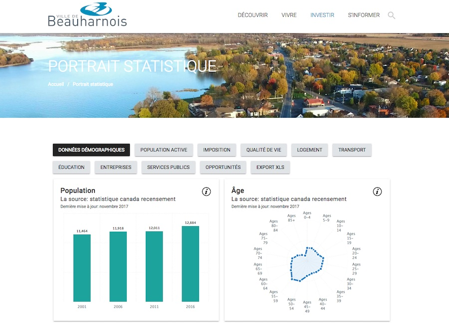 site Web Ville Beauharnois section Portrait Statistique capture ecran