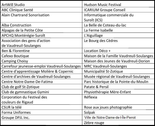 tableau noms des finalistes Ovations VS 2018