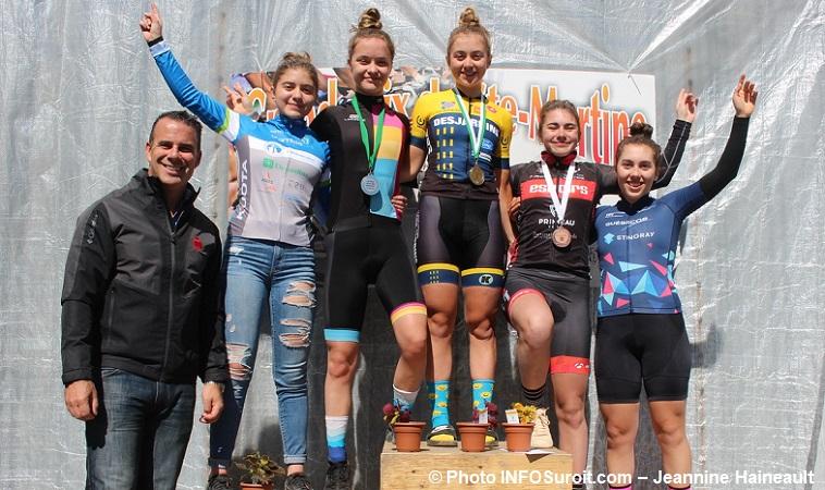 Grand Prix cycliste Ste-Martine 2018 velo podium femmes photo INFOSuroit-Jeannine_Haineault