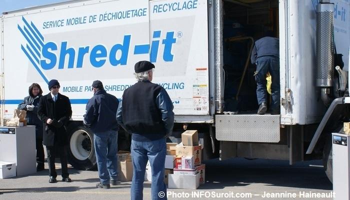 service de dechiquetage Shred-It photo INFOSuroit-Jeannine_Haineault