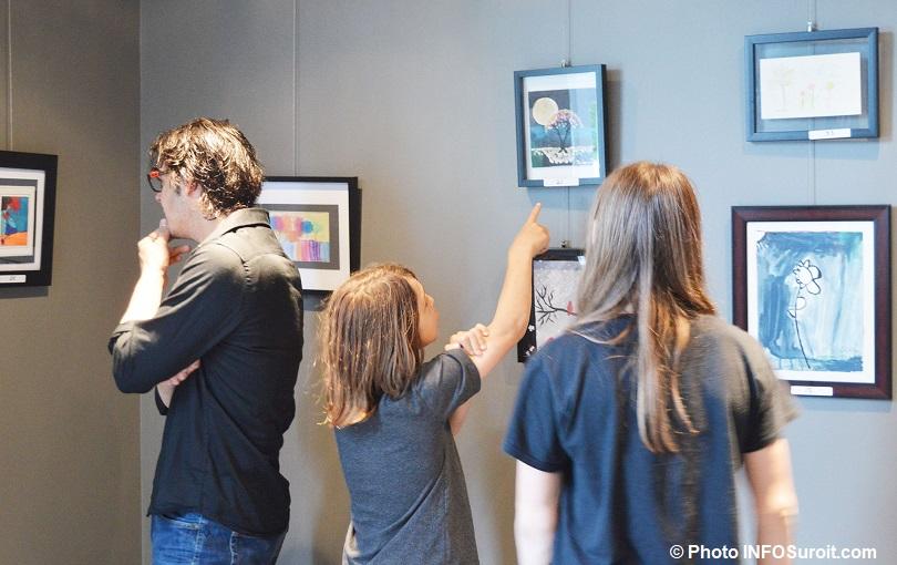 vernissage exposition Maison des enfants galerie MRC Beauharnois visiteurs et oeuvres photo INFOSuroit