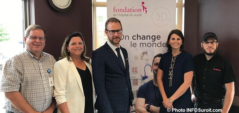 devoilement campagne 2018 Biscuits Sourire TimHortons pour Fondation hopital Suroit sept2018 photo INFOSuroit