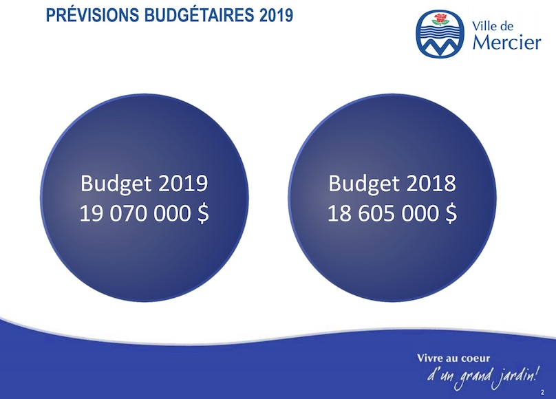 Previsions budgetaires 2019 Ville Mercier Budget 2019 VS 2018 page 2
