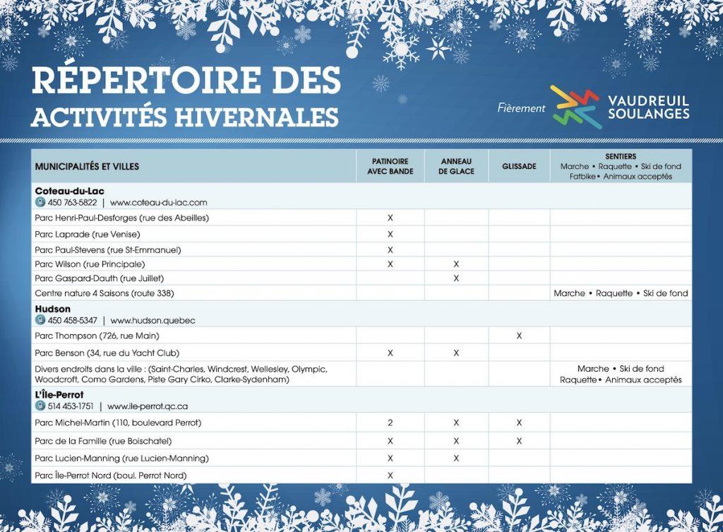 Repertoire Activites hivernales de Vaudreuil-Soulanges via ExploreVS