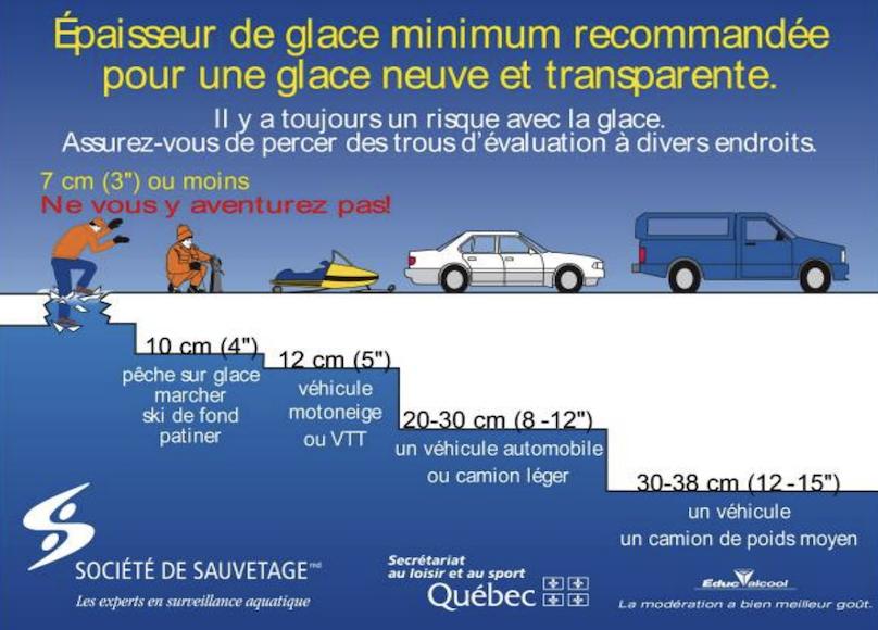 affiche epaisseur de glace minimum Societe de Sauvetage Qc courtoisie Comite ZIP et CEZinc