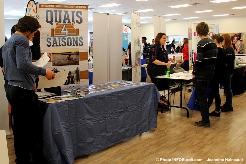 Journee Emplois etudiants et saisonniers de Vaudreuil-Soulanges