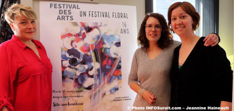 JJoannette-KDagenais-et-EFortier-Festival-Arts-Valleyfield-2019-photo-JHaineault-INFOSuroit
