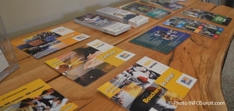 portes-ouvertes-nouvel-envol-brochures-2019-photo-infosuroit