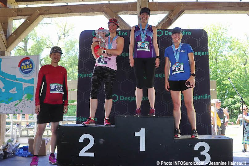Defi_FRAS 2019 podium 5km femmes avec deputee AQuach photo JH INFOSuoit