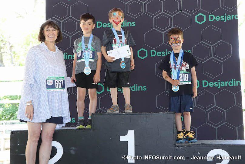 Defi_FRAS 2019 podium garcons 5 ans et moins avec deputee CIsabelle photo JH INFOSuroit