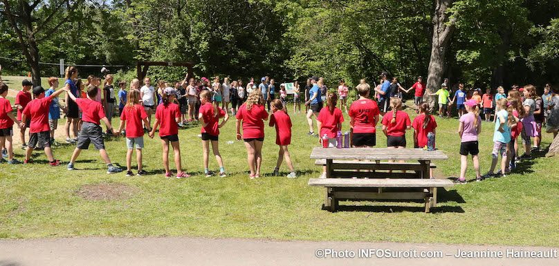 des jeunes eleves participants Triathlon scolaire 2019 photo JH INFOSuroit