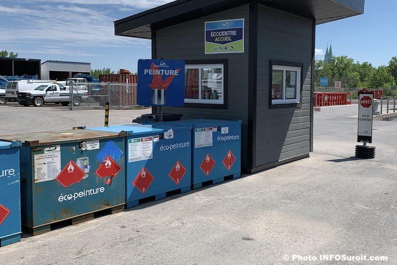 ecocentre Beauharnois conteneurs a peinture accueil photo INFOSuroit