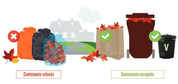 Visuel sacs plastique refuses et contenants acceptes courtoisie MRC Beauharnois-Salaberry