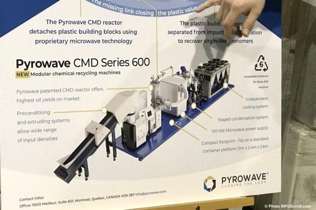 panneau explicatif technologie Pyrowave pour recuperer plstiques no6 photo INFOSuroit