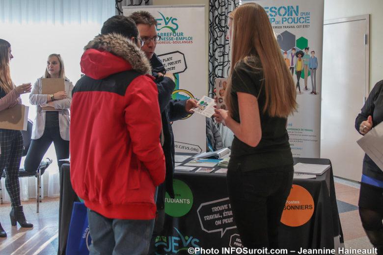 Journee Emplois Etudiants et Saisonniers 2020 a L_Ile-Perrot kiosque CJE Photo JH INFOSuroit