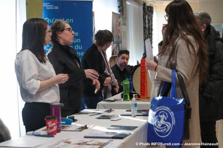 Journee Emplois Etudiants et Saisonniers VS 2020 Ile-Perrot kiosque CISSSMO photo JH INFOSuroit