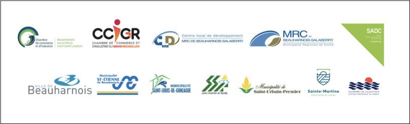 acteurs developpement economique partenaires recueils des mesures pour entreprises visuel via SADC